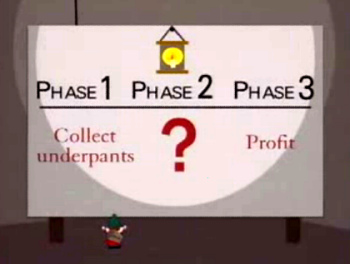 The Underpants Gnomes Theory Of Success